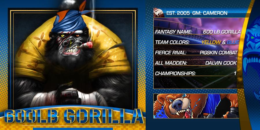 600 Lb Gorilla